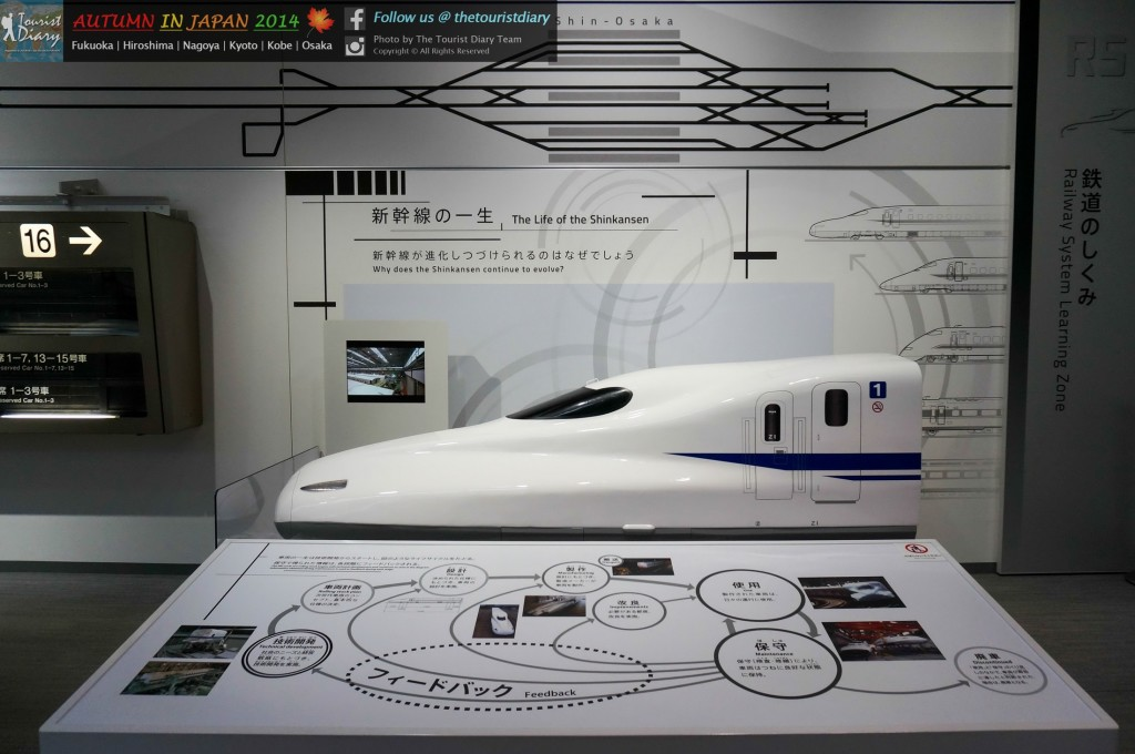 SCMAGLEV_&_Railway_Park_Blog_041