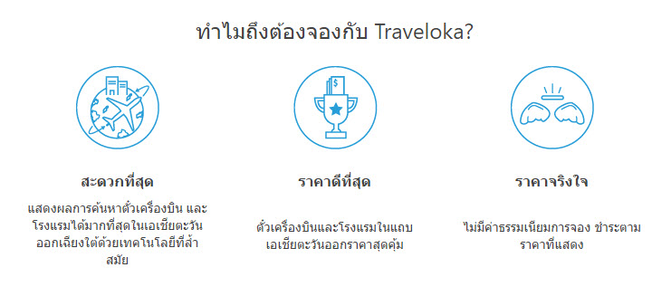 Why-Traveloka